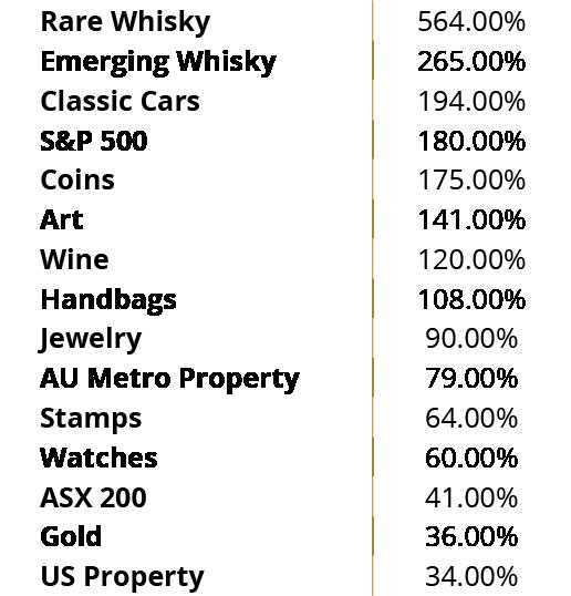 CaskX Whisky Investment Casks For Australia Investors